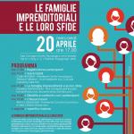 """Locandina seminario """"Le famiglie imprenditoriali e le loro sfide"""""""